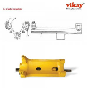 Cradle Complete Atlas Copco Simba Junior Parts