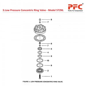LP Concentric Ring Valve IR 5T2 NL Parts