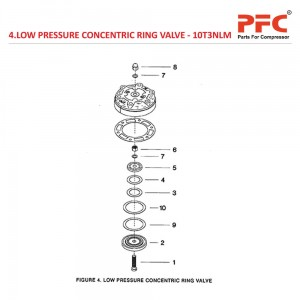 LP Concentric Ring Valve IR 10T3 NL Parts