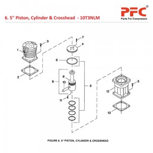 5 Inch Piston, Cylinder & Crosshead IR 10T3 NL Parts