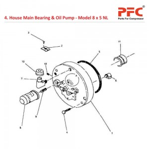 House Main Bearing IR 8 x 5 ESV NL Parts